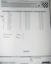 Photo: Alkuerien tulokset