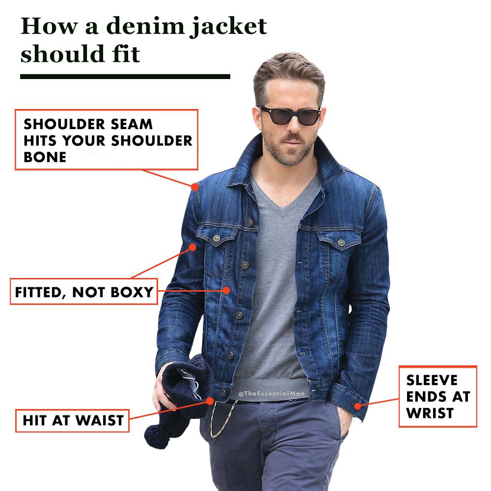 How a denim jacket should fit a man
