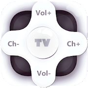 Remote controller for TV