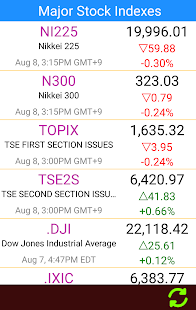 Stocks: Japan Stock Markets - Large Font - náhled