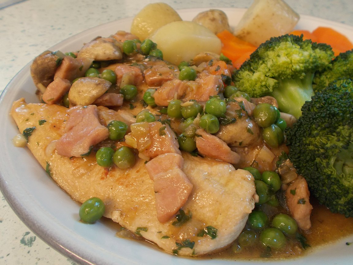 Chicken with mushrooms 1.jpg