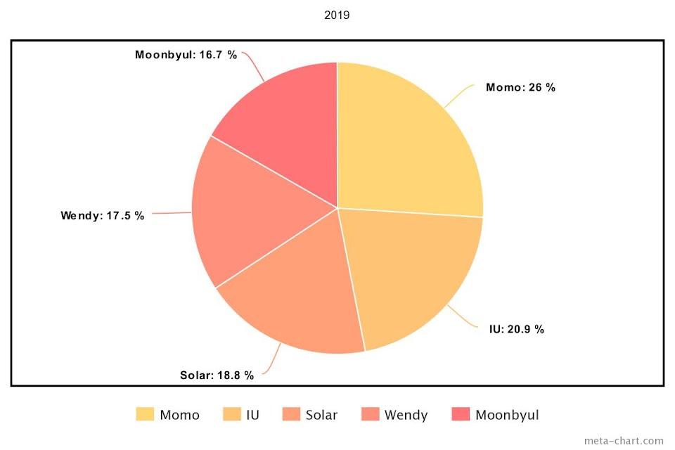 meta-chart - 2021-03-08T145015.999