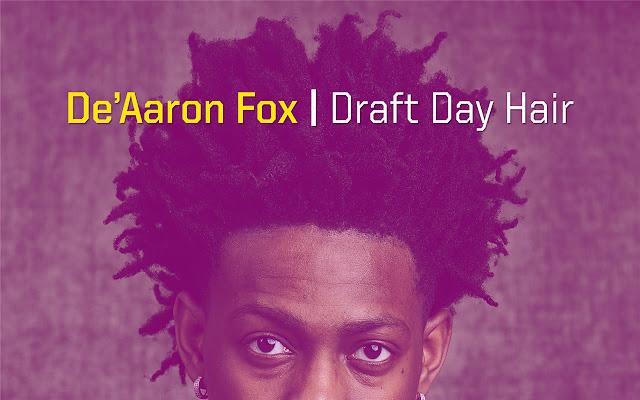 De'Aaron Fox Themes & New Tab