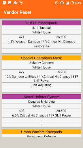 The Division 2 Companion App (Game Weekly Vendor) by Active