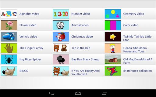 English for Kids  screenshots 10