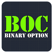 Binary Option Comparison