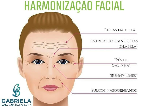 Dra  Gabriela Bernhard Issa - Teresópolis Dermatologista