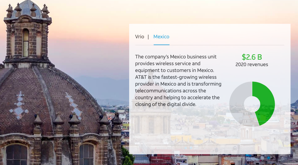 Is AT&T a good stock to buy, Latin America Mexico operations