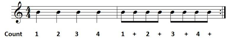 Image result for 8th notes