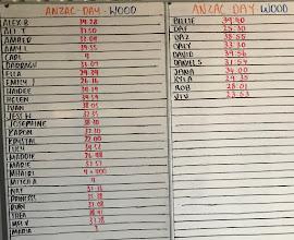 Photo: 25 Apr - 'Wood' - 5 Rnds - 400m Run, 10 Burpee Box Jump, 10 Sumo DeadLift HighPull (43/30), 10 Thruster (43/30), 1 Min Rest