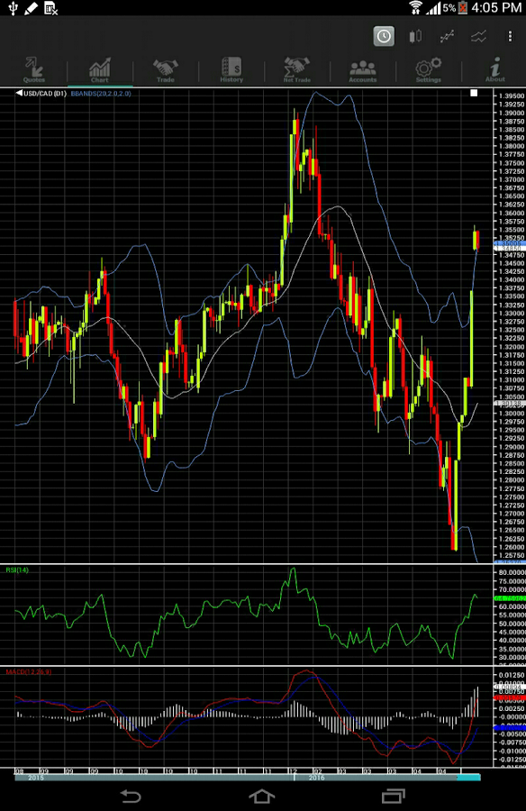 VertexFX aTrader -Forex&Stocks- screenshot