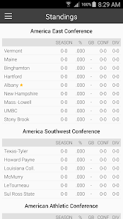 college basketball scores lines college game online