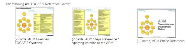 TOGAF 9 reference cards