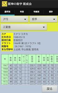阪神タイガースの数字 阪成会 1936-2016 screenshot 4