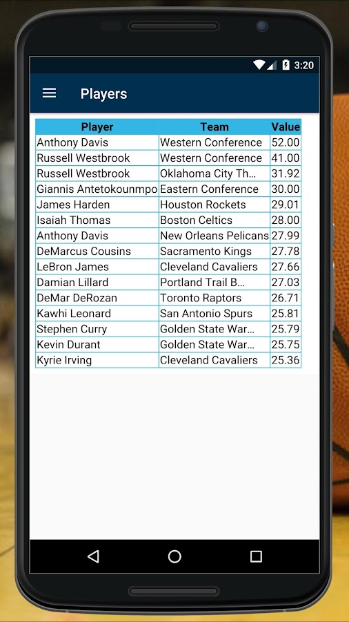 Basketball NBA Schedules, Live Scores & Stats 2017 ...