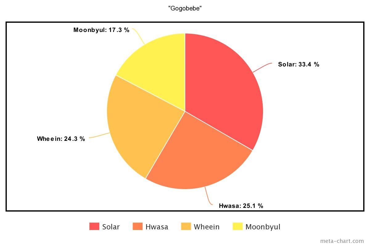 meta-chart - 2021-02-03T143831.956