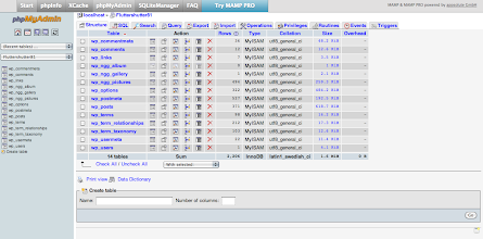 Photo: Here is my local copy of MAMP PHPmyadmin showing my database on the left and imported database files.