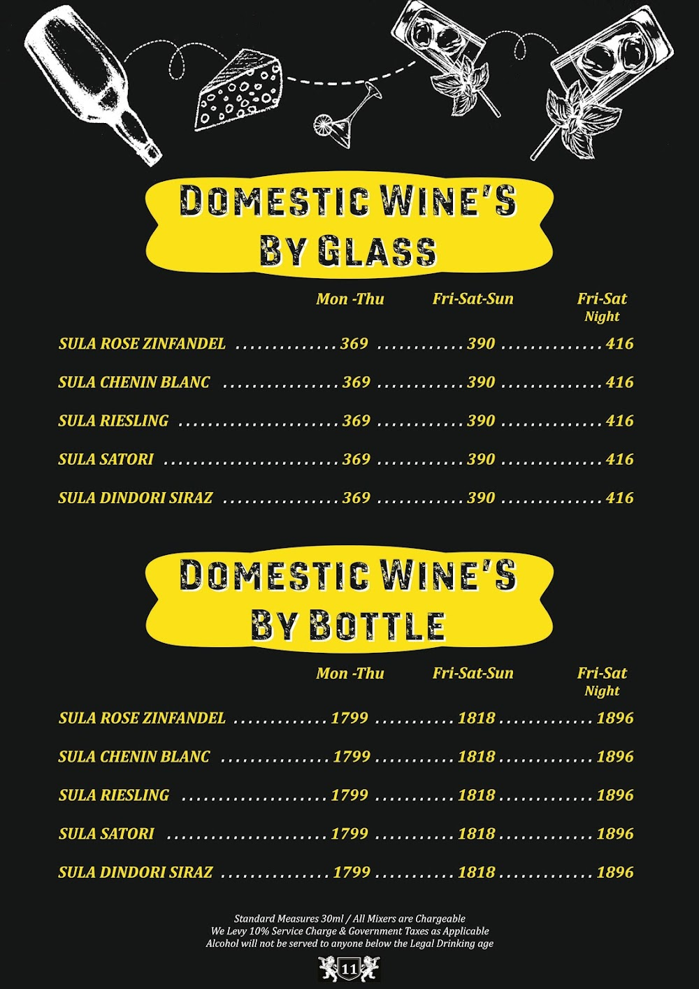 Road House Cafe Bar menu 10