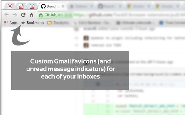 Custom Gmail™ Favicons
