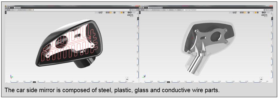 ANSYS Боковое зеркало автомобиля состоит из стальных, пластиковых, стеклянных и токопроводящих деталей