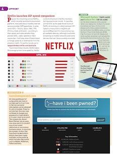 CHOICE Computer Magazine - screenshot thumbnail