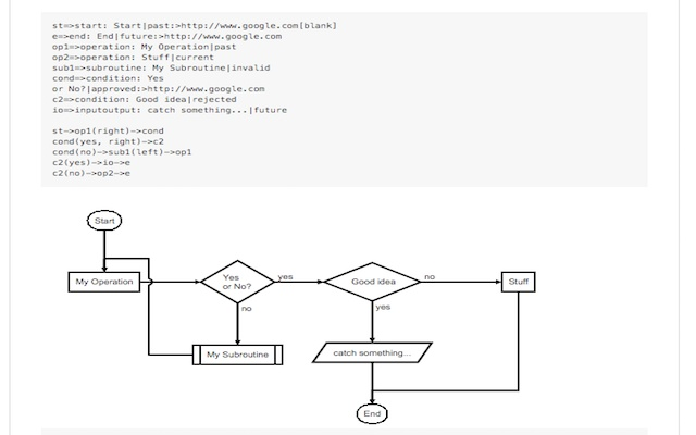 Chrome Diagrammer