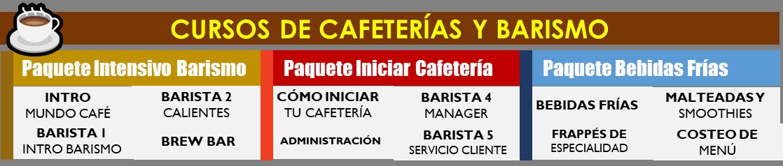 cursos de cafeterias