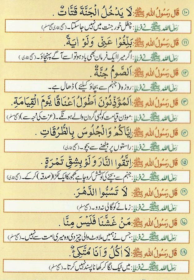 Hadees Books In Urdu