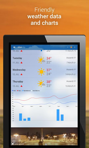 3B Meteo - Weather Forecasts  screenshots 10