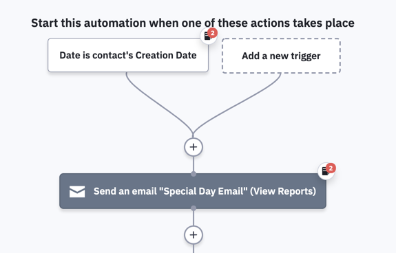 Example ActiveCampaign automation with date-based trigger.