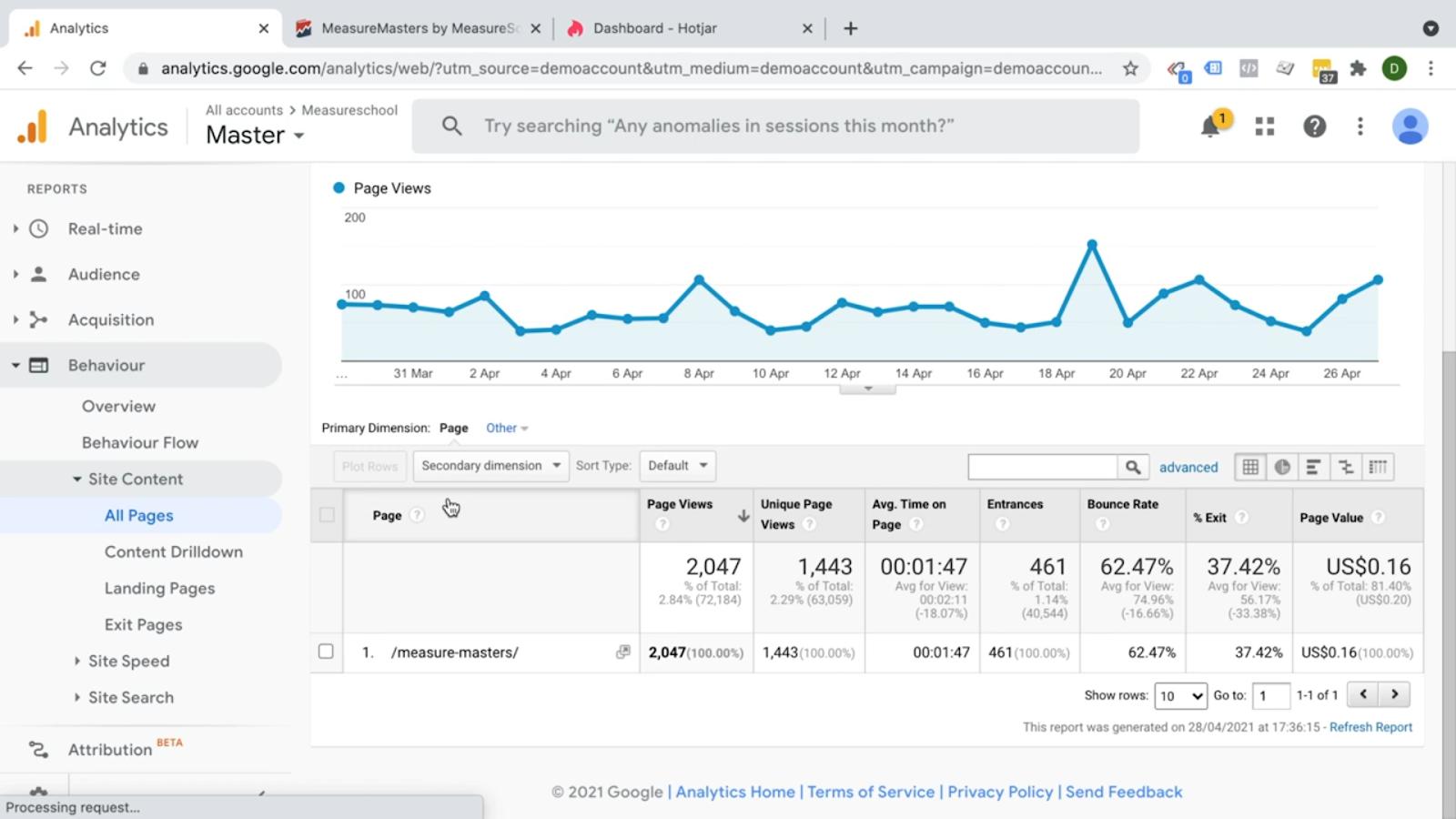 Google Analytics - Page Views