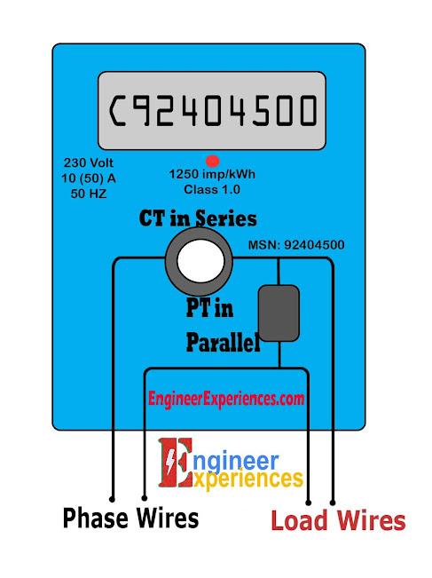 Energy Meter Serial Number