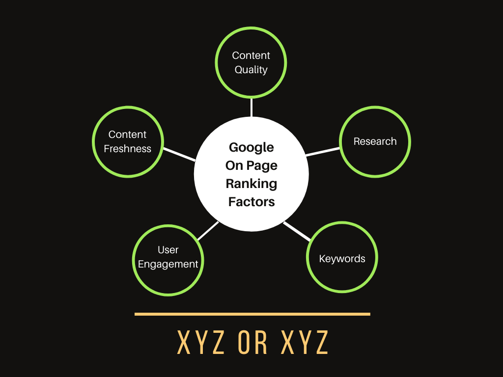 Google On Page Ranking Factors