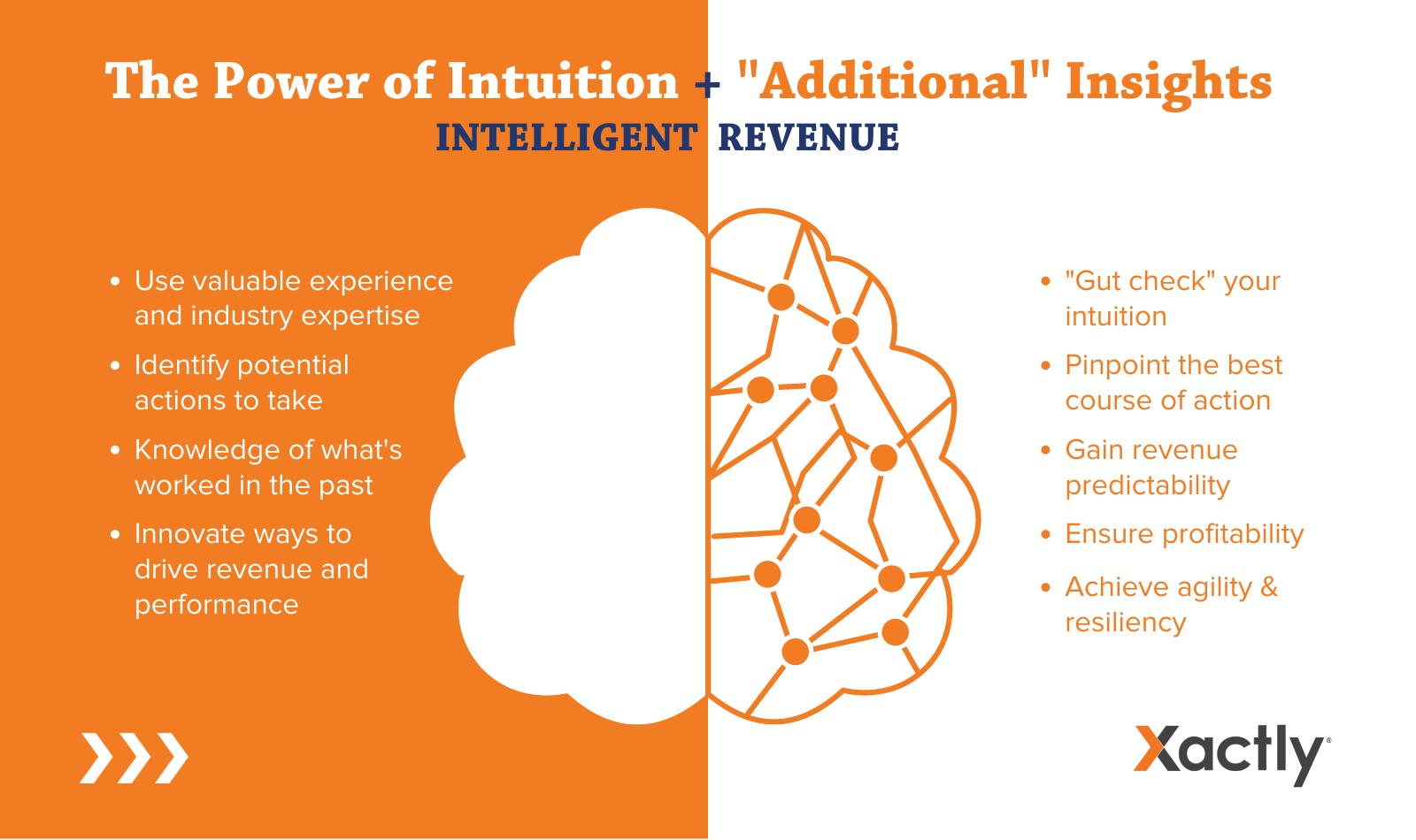5 Tools to Unleash Intelligent Revenue