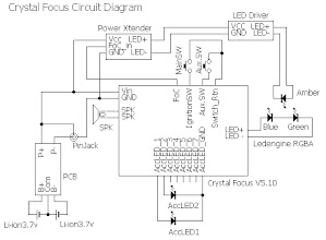 Photo: Crystal Focus with FoC circuit ver.2