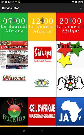 Burkina Lwili Infos