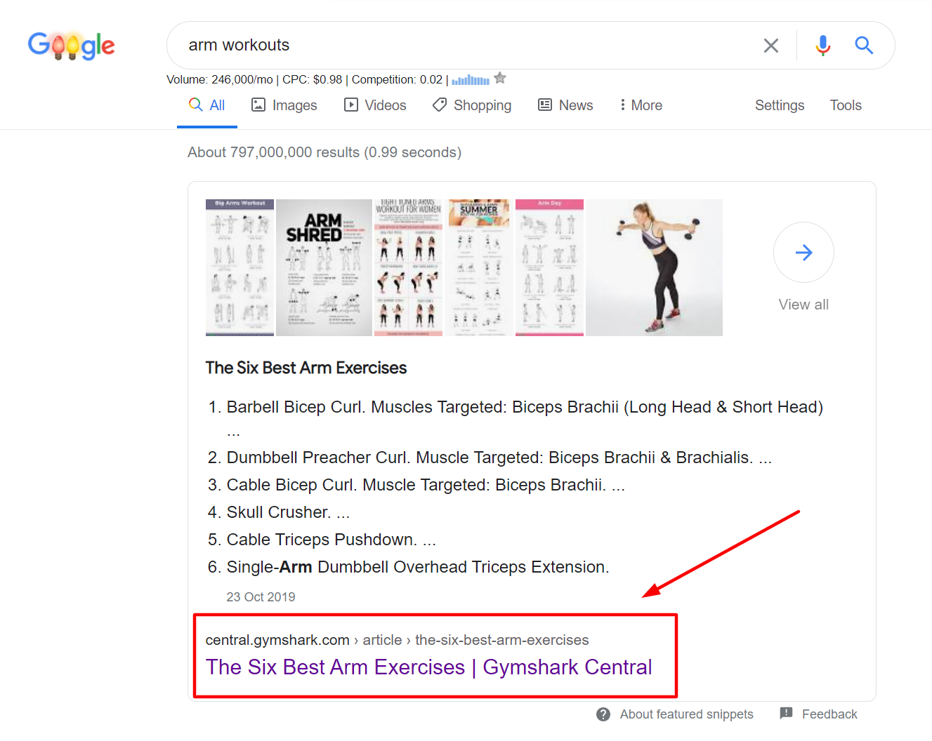 Shopify blog examples