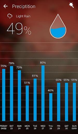 GO Weather Forecast & Widgets screenshot 21