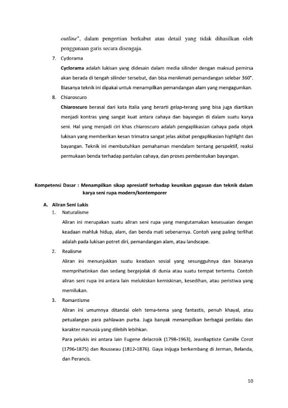 Pengertian Kontras Dalam Seni Rupa : pengertian, kontras, dalam, Modul, Budaya, Kelas, XII.pdf