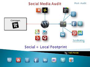 Photo: Social Media Audit
