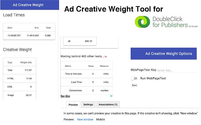 Ad Creative Weight
