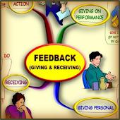 Feedback Skills - Mind Map