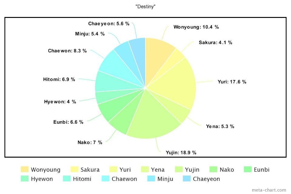meta-chart - 2021-01-23T170647.761