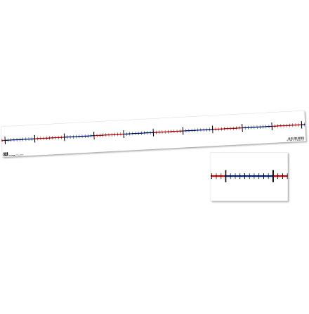 Tallinjesats neutral, bordsmodell 60 cm - 7762-424-0