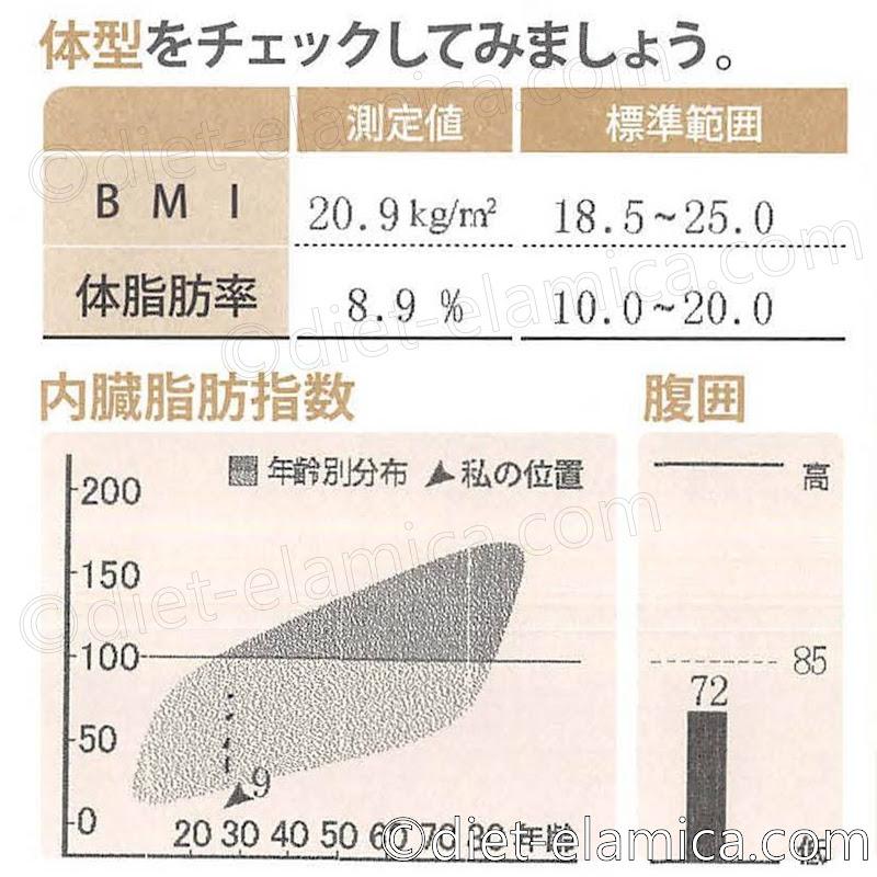 体脂肪率8.9%