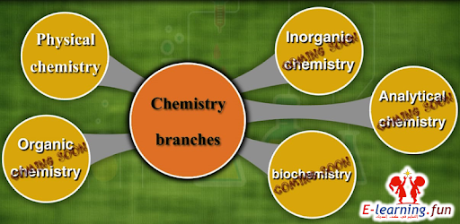 Chemistry Games - Apps on Google Play