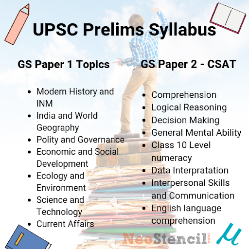UPSC Prelims Syllabus 2020 - Download Syllabus PDF for IAS Exam