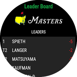 The Masters Golf Tournament APK screenshot thumbnail 11