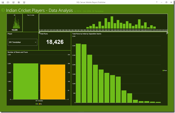 IndianPlayersDataAnalysis