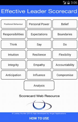 Effective Leader Scorecard